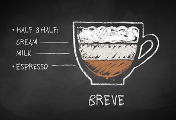 Vector chalk drawn sketch of Breve coffee