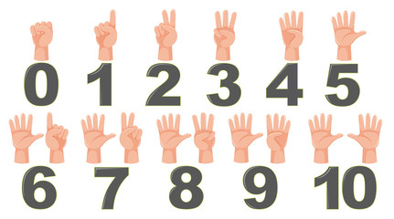 Math count finger gesture