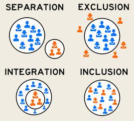 exclusion inclusion integration