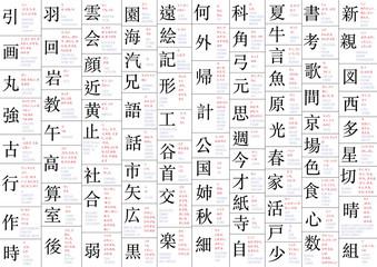 Segunda parte de la lista de los primeros 240 kanjis para estudiar japonés