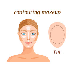 Contouring makeup for oval female face. Vector template.