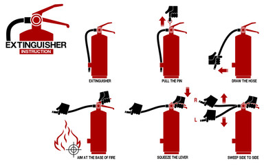 Set of icon for extinguisher instruction