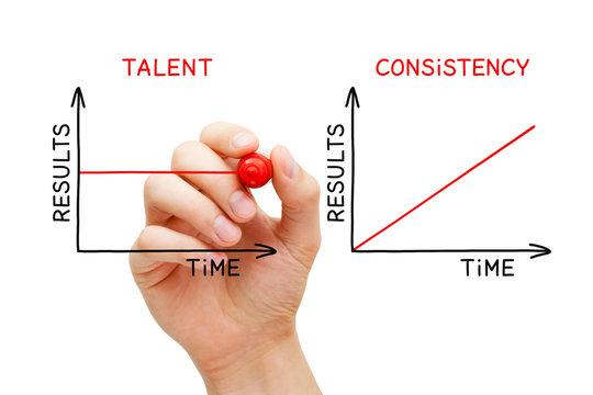 Consistency Beats Talent Graphs Concept