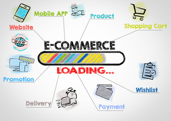 E-Commerce Business  Concept. Chart with keywords and icons on gray background