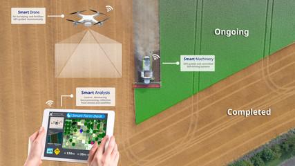 Smart farming, Hi-Tech Agriculture revolution, Drone AI automatic, Conceptual
