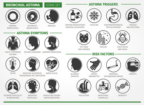Symptoms of bronchial asthma. Asthma triggers and risk factors. Vector set of icons.