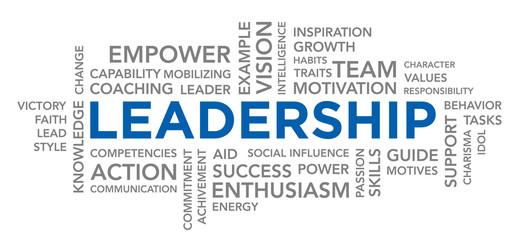 Leadership Text Word Cloud