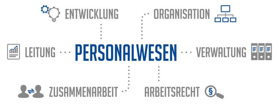 Personalwesen Infografik Blau