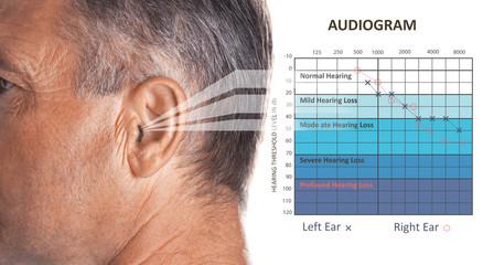 Mature man on white background, closeup. Hearing problem