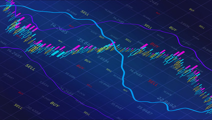 Forex trading chart online with stocks market and strategy for financial analysis. Candlestick business graph with indicators. Investment concepts. Сurrency trading screen. Vector images
