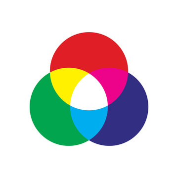 Vector icon of rgb additive color mix theory with primary lights isolated on a white background