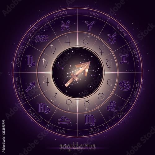 World of Wisdom Astrology Software