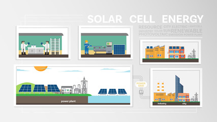 solar cell energy, how to solar cell produce ,  solar cell power plant generate the electricity