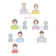 相続 関係図 イラスト セット