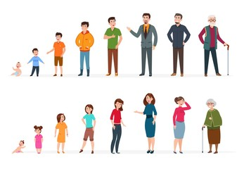 People generations of different ages. Man woman baby, kids teenagers, young adult elderly persons. Human age vector concept. Process development generatio male and female illustration