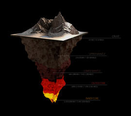 Earth structure isolated on black. Crust, upper mantle, lower , outer core and inner 3dillustration