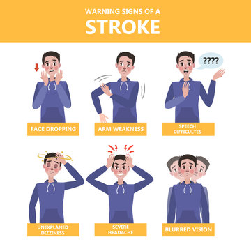 Signs of a stroke infographic. Warning state of health