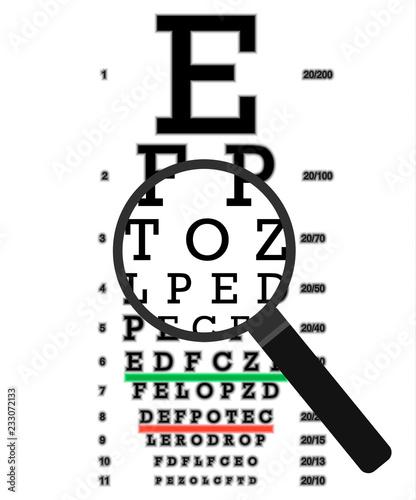 Eye vision test, poor eyesight myopia diagnostic on Snellen