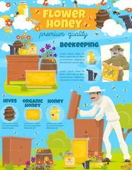 Beekeeping honey beehive and beekeeper poster