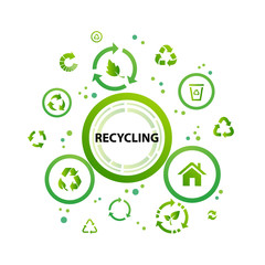 Recycling concept design