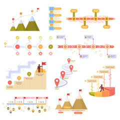 Business milestones timeline workflow