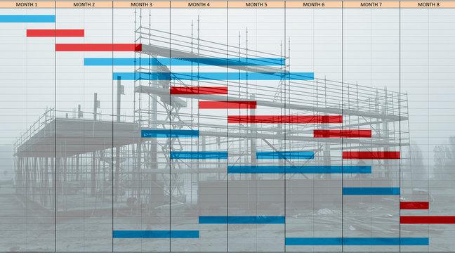 time chart gantt diagram over building construction image