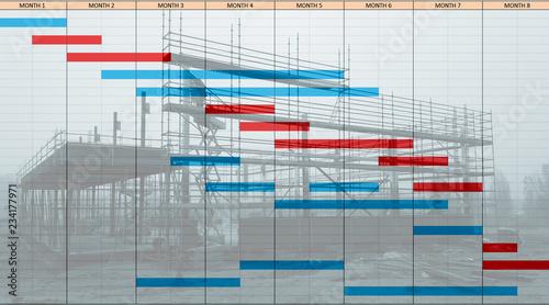 Time Chart Gantt Diagram Over Building Construction Image Stock