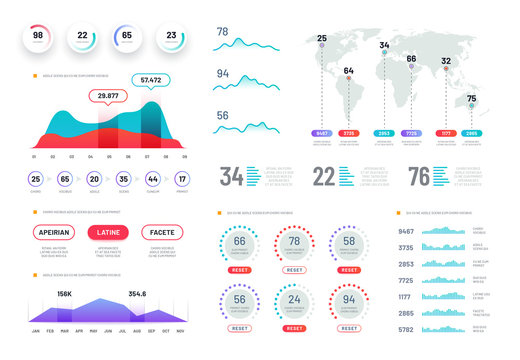 Dashboard graphs. Hud info screen, futuristic interactive interface with charts and diagrams. Abstract infographics vector template. Interface and infographic, infochart presentation illustration