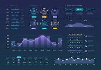 Infographic dashboard template. Modern statistics graph finance chart. Diagram chart graph, information digital news vector display. Infographic and analysis diagram for business finance illustration