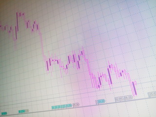 pink currency candles, forex, finance, business, money