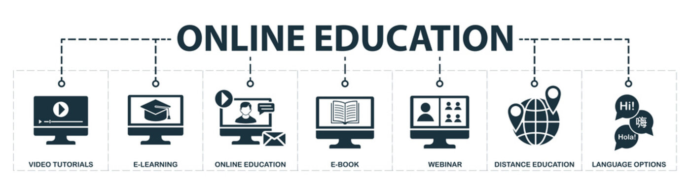 Online Education set icons collection. Includes simple elements such as video tutorials, e-learning, distance education, online education, e-book, webinar, language options premium icons