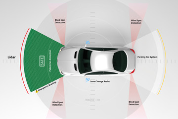 Autonomous self-driving electric car showing Lidar and Safety sensors use, 3d rendering.