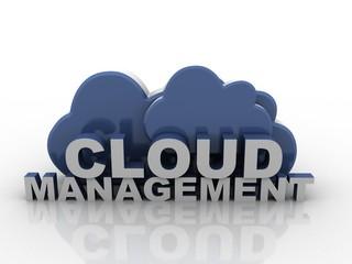 3d rendering File storage in cloud management