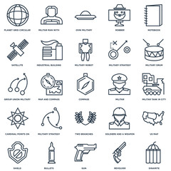 Set Of 25 outline icons such as Notebook, Revolver, Military dru