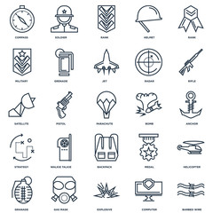 Set Of 25 outline icons such as Barbed wire, Computer, Explosive