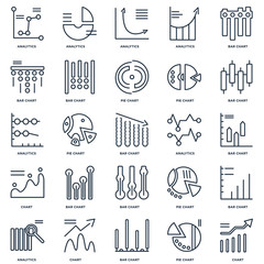 Set Of 25 outline icons such as chart, Pie Bar Analytics, Analyt