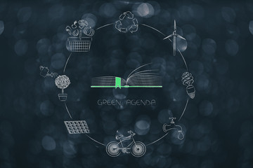 corporate green agenda surrounded by ecology-related icons