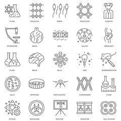 25 linear icons related to Cell division, Experimentation, Pregn