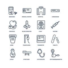 Sphygmomanometer, Stethoscope, Stretcher, Syrup, Tablets, Medici