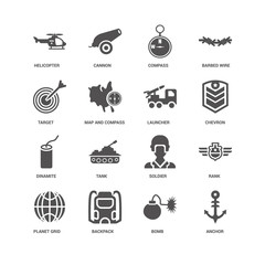Anchor, Map and compass orientation tools, Helicopter, Cannon, R