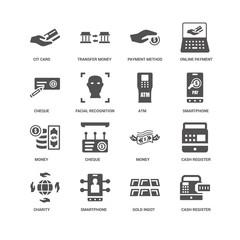 Cash register, Facial recognition, Cit card, Transfer money, Mon