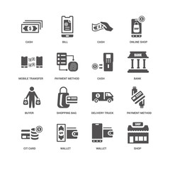 Shop, Bank, Cash, Cit card, Payment method, Mobile transfer, Buy