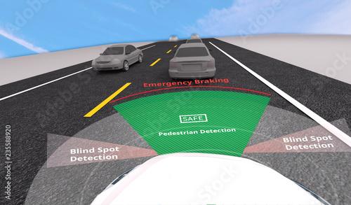 Autonomous self-driving electric car, Artificial