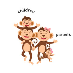 Opposite children and parents vector illustration