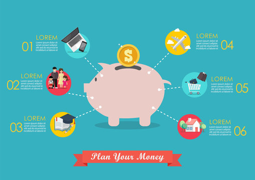 Plan your money infographic