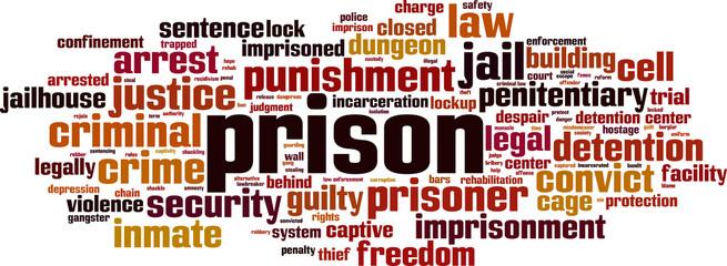 Prison word cloud