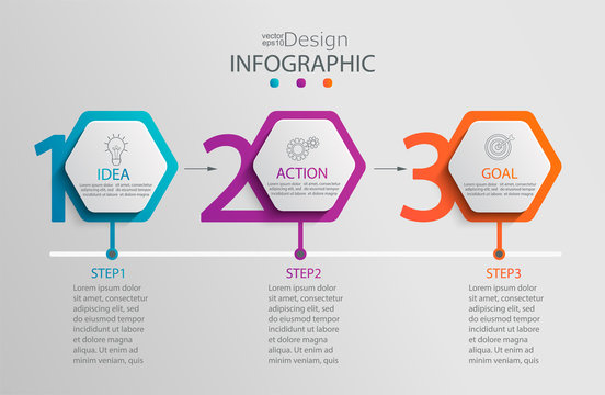Paper infographic template with 3 hexagon options for presentation and data visualization.Business process chart.Diagram with three steps to success.For content,flowchart,workflow.Vector illustration