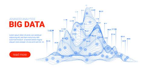 Big Data Analysis Visualization. Landing Page.