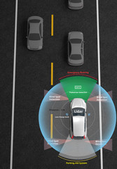 Smart car, Autonomous self-driving car with Lidar, Radar and wireless signal communication, Artificial intelligence technology to Identify Objects, 3d rendering.