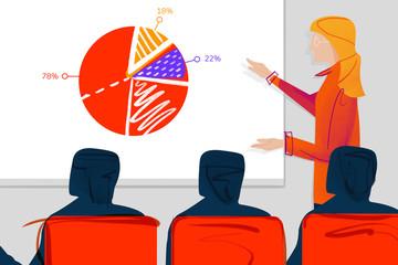 Fototapeta Ilustracja prezentacji, spotkania biznesowego. Sala wykładowa z wykładowcą i uczestnikami szkolenia. obraz